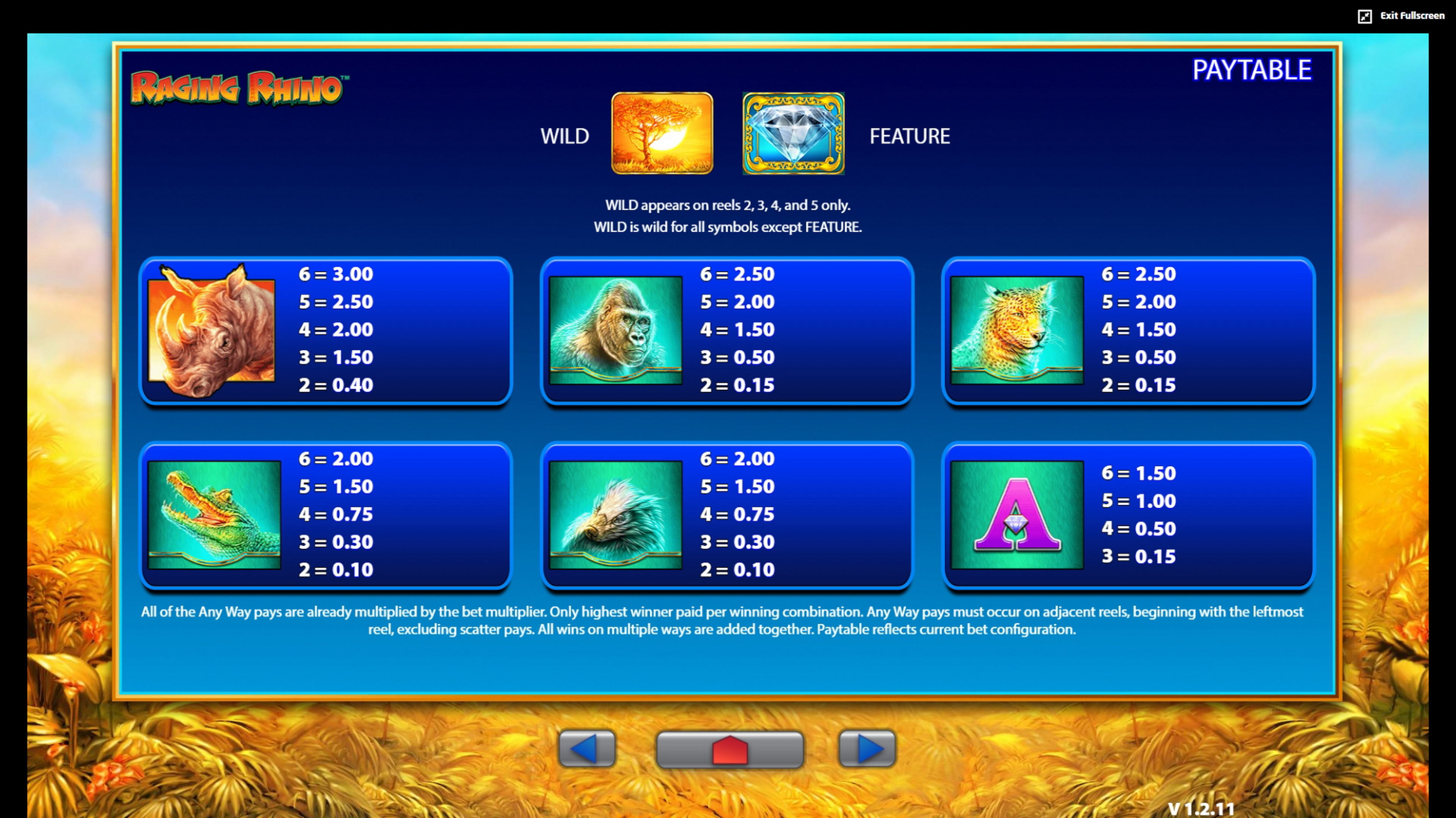 Info of Raging Rhino Slot Game by WMS