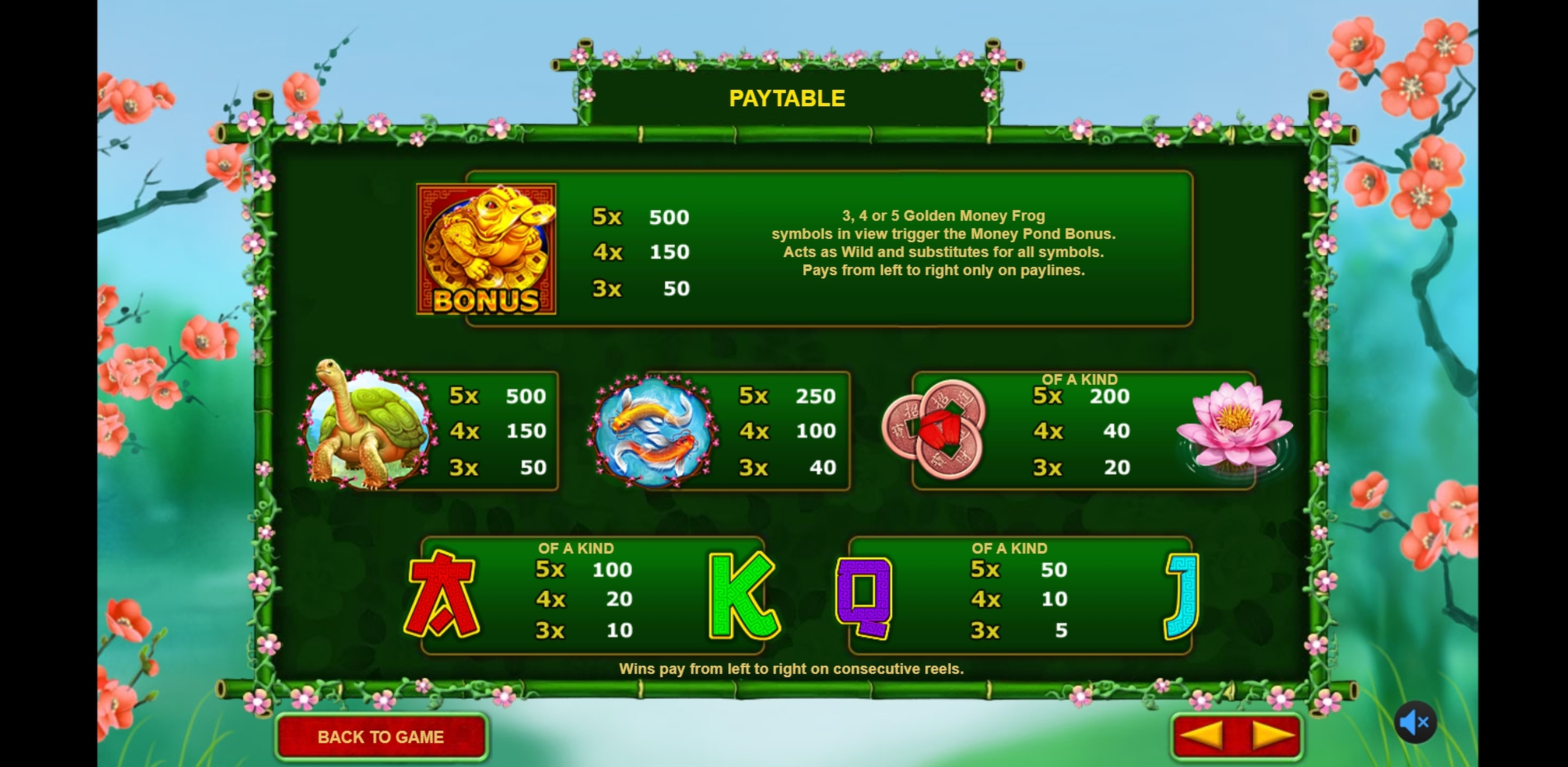 Info of Golden Money Frog Slot Game by Sigma Gaming