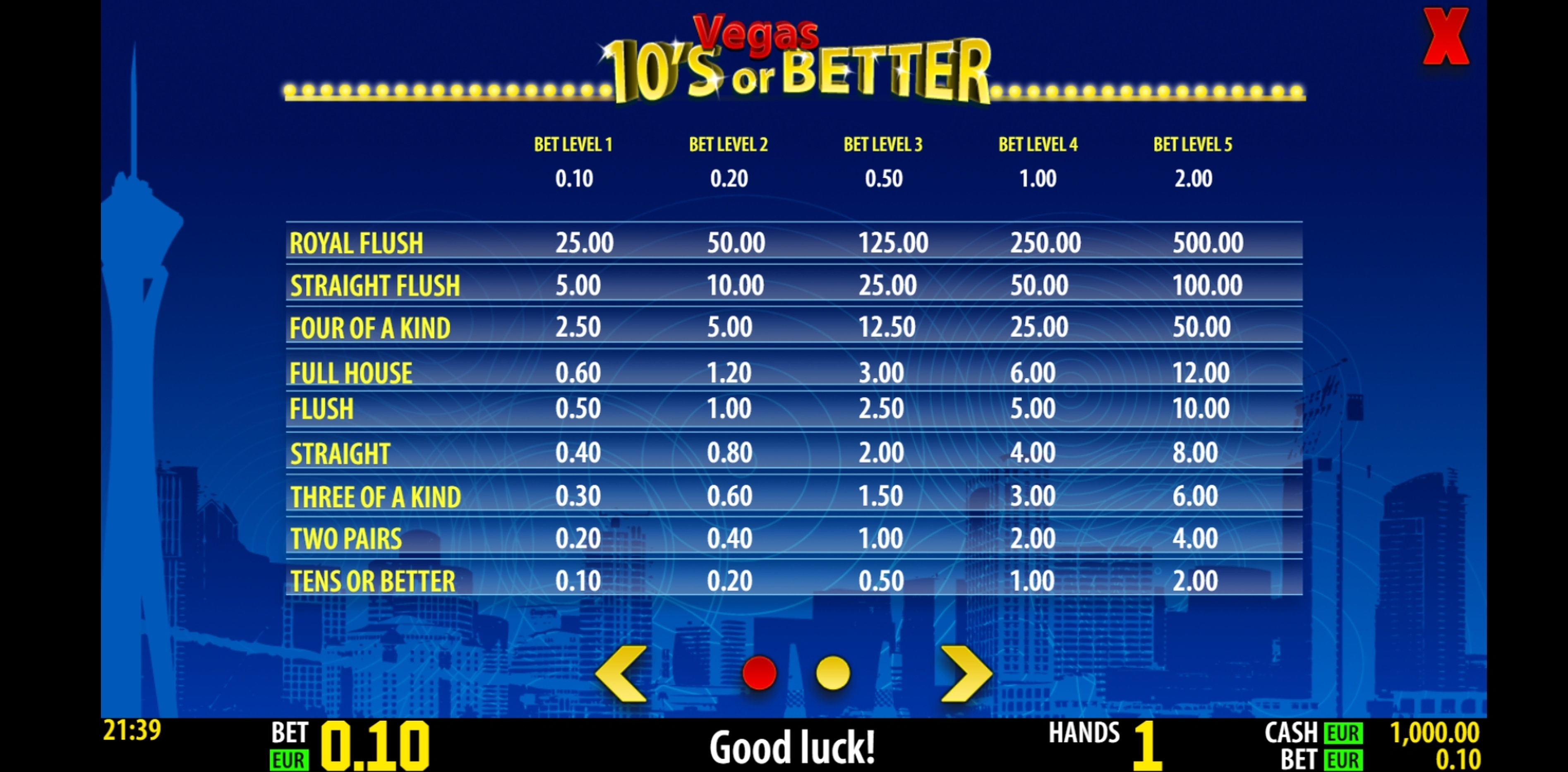 Info of Tens Or Better HD Slot Game by World Match