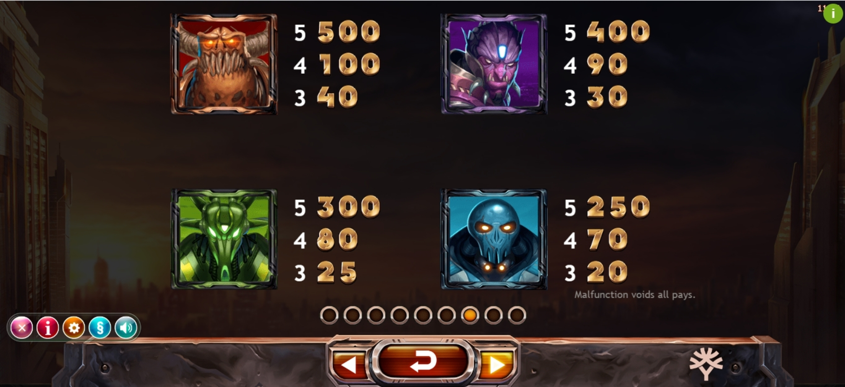 Info of Super Heroes Slot Game by Yggdrasil